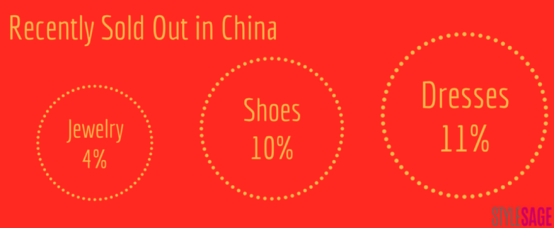 A Gifting Disclaimer The Dos And Donts For Chinese New Year