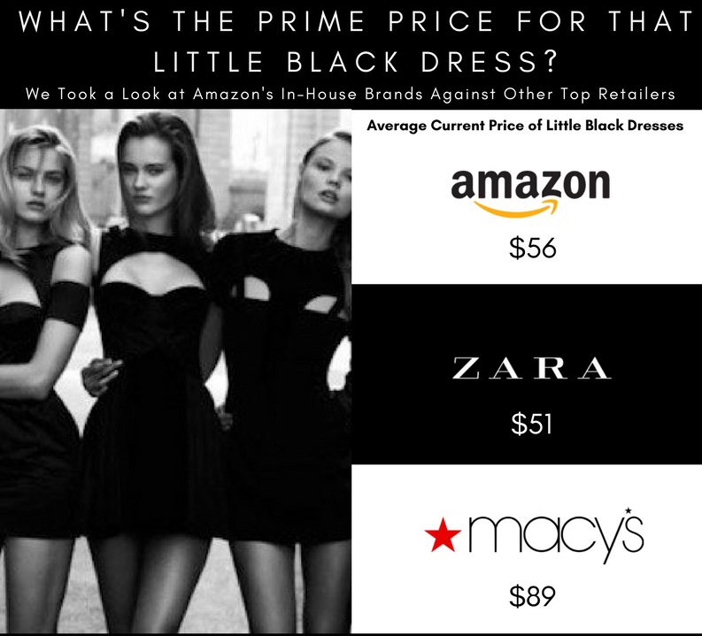Amazon + The Little Black Dress